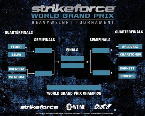 strikeforce bracket